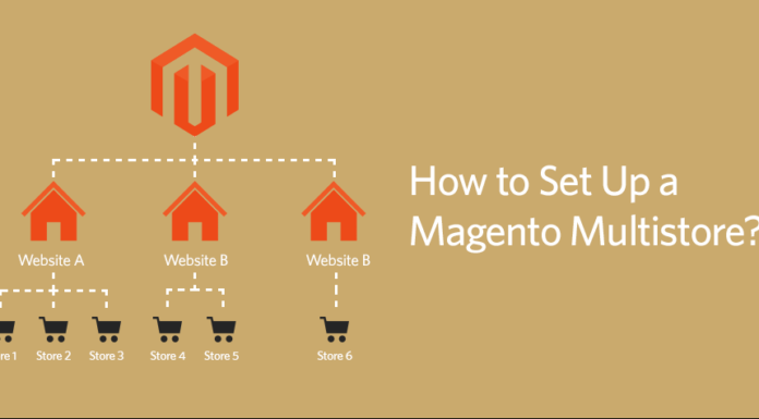 magento 2 multiple stores